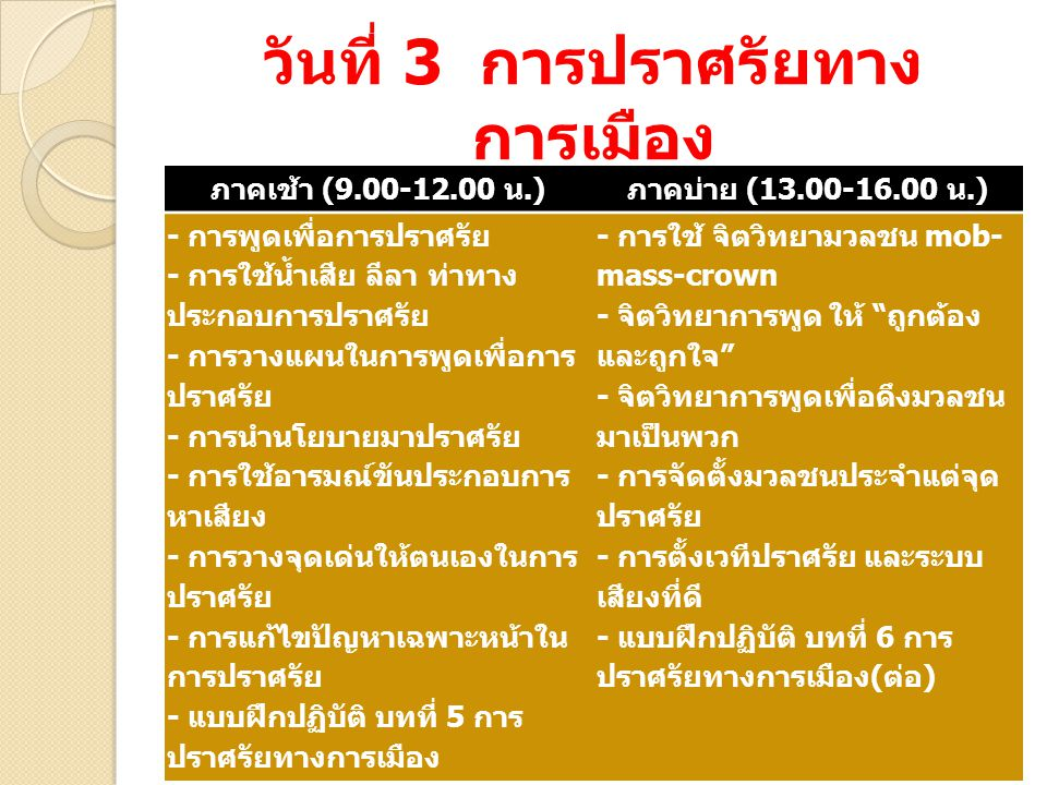 วันที่ 3 การปราศรัยทาง การเมือง ภาคเช้า (9.00-12.00 น.) ภาคบ่าย (13.00-16.00 น.) - การพูดเพื่อการปราศรัย - การใช้น้ำเสีย ลีลา ท่าทาง ประกอบการปราศรัย - การวางแผนในการพูดเพื่อการ ปราศรัย - การนำนโยบายมาปราศรัย - การใช้อารมณ์ขันประกอบการ หาเสียง - การวางจุดเด่นให้ตนเองในการ ปราศรัย - การแก้ไขปัญหาเฉพาะหน้าใน การปราศรัย - แบบฝึกปฏิบัติ บทที่ 5 การ ปราศรัยทางการเมือง - การใช้ จิตวิทยามวลชน mob- mass-crown - จิตวิทยาการพูด ให้ ถูกต้อง และถูกใจ - จิตวิทยาการพูดเพื่อดึงมวลชน มาเป็นพวก - การจัดตั้งมวลชนประจำแต่จุด ปราศรัย - การตั้งเวทีปราศรัย และระบบ เสียงที่ดี - แบบฝึกปฏิบัติ บทที่ 6 การ ปราศรัยทางการเมือง ( ต่อ )