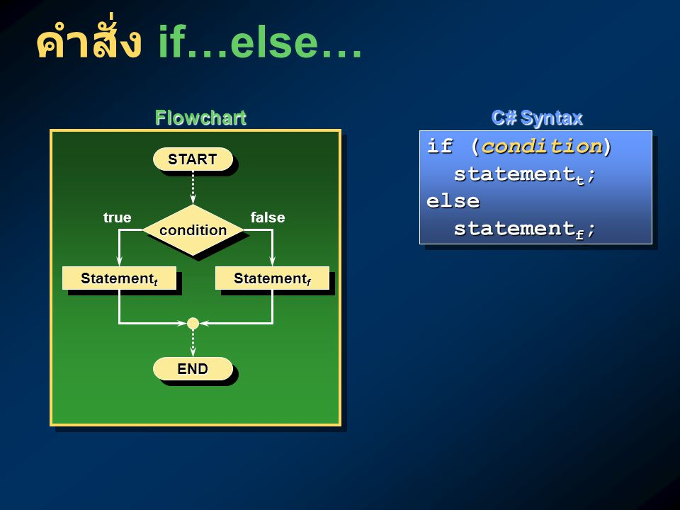 คำสั่ง if…else… if (condition) statement t ; statement t ;else statement f ; statement f ; if (condition) statement t ; statement t ;else statement f