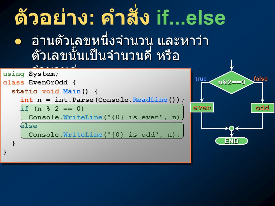 ตัวอย่าง : คำสั่ง if...else อ่านตัวเลขหนึ่งจำนวน และหาว่า ตัวเลขนั้นเป็นจำนวนคี่ หรือ จำนวนคู่ อ่านตัวเลขหนึ่งจำนวน และหาว่า ตัวเลขนั้นเป็นจำนวนคี่ หรือ จำนวนคู่ using System; class EvenOrOdd { static void Main() { static void Main() { int n = int.Parse(Console.ReadLine()); int n = int.Parse(Console.ReadLine()); if (n % 2 == 0) if (n % 2 == 0) Console.WriteLine( {0} is even , n); Console.WriteLine( {0} is even , n); else else Console.WriteLine( {0} is odd , n); Console.WriteLine( {0} is odd , n); }} using System; class EvenOrOdd { static void Main() { static void Main() { int n = int.Parse(Console.ReadLine()); int n = int.Parse(Console.ReadLine()); if (n % 2 == 0) if (n % 2 == 0) Console.WriteLine( {0} is even , n); Console.WriteLine( {0} is even , n); else else Console.WriteLine( {0} is odd , n); Console.WriteLine( {0} is odd , n); }} n%2==0 even END falsetrue odd
