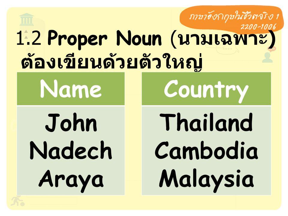 Name John Nadech Araya Country Thailand Cambodia Malaysia