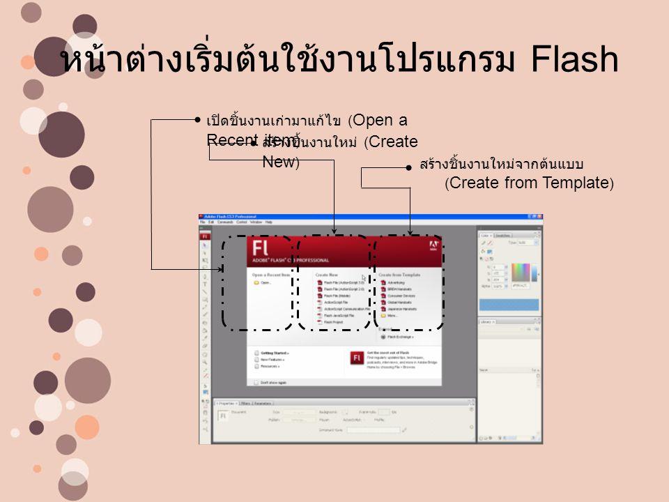 หน้าต่างเริ่มต้นใช้งานโปรแกรม Flash เปิดชิ้นงานเก่ามาแก้ไข ( Open a Recent item ) สร้างชิ้นงานใหม่ ( Create New ) สร้างชิ้นงานใหม่จากต้นแบบ ( Create from Template )