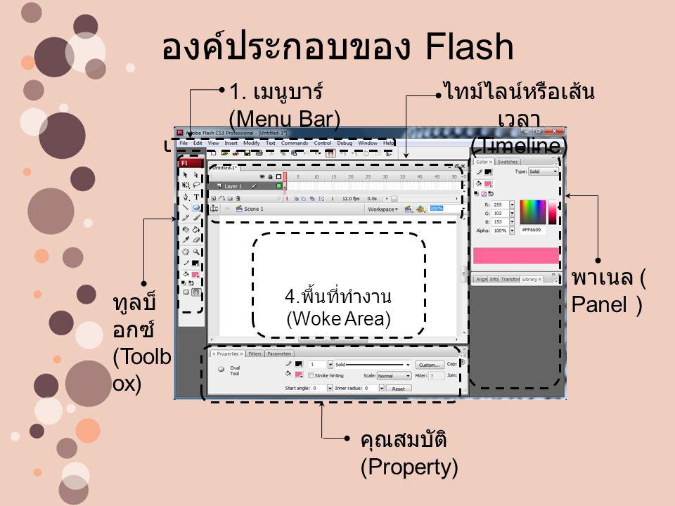 องค์ประกอบของ Flash 4.พื้นที่ทำงาน (Woke Area) 1.
