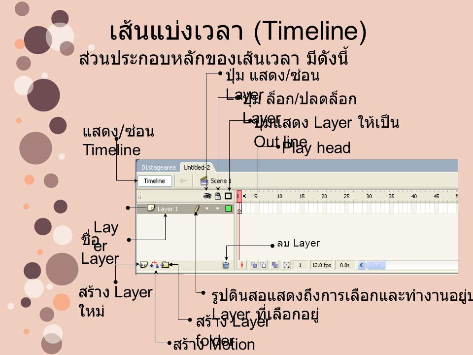 เส้นแบ่งเวลา (Timeline) ส่วนประกอบหลักของเส้นเวลา มีดังนี้ แสดง / ซ่อน Timeline ปุ่ม แสดง / ซ่อน Layer ปุ่ม ล็อก / ปลดล็อก Layer ปุ่มแสดง Layer ให้เป็น Out line Play head ชื่อ Layer Lay er สร้าง Layer ใหม่ สร้าง Motion Guide Layer สร้าง Layer folder รูปดินสอแสดงถึงการเลือกและทำงานอยู่บน Layer ที่เลือกอยู่ ลบ Layer
