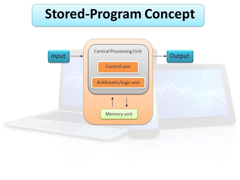CPU Central Processing Unit (CPU) - มี control unit และ ALU เป็นส่วนประกอบ Control Unit Instruction register (IR) - ใช้สำหรับเก็บคำสั่งที่กำลังจะทำ Program counter (PC) - จัดเก็บที่อยู่ถัดไปของคำสั่งที่จะดำเนินการ Arithmetic/Logic Unit ส่วนประมวลตรรกะ ทำหน้าที่ในการคำนวณการบวก ลบ คูณ หาร หรือ เครื่องหมายทางตรรกศาสตร์ต่างๆ โดยส่วนมาก ALU จะมีหน่วยความจำพิเศษ เล็กๆเรียกว่า register Input/Output Units input คือ อุปกรณ์รับข้อมูลเข้าไปสู่คอมพิวเตอร์ outout คือ อุปกรณ์แสดงข้อมูลจากคอมพิวเตอร์ออกมา