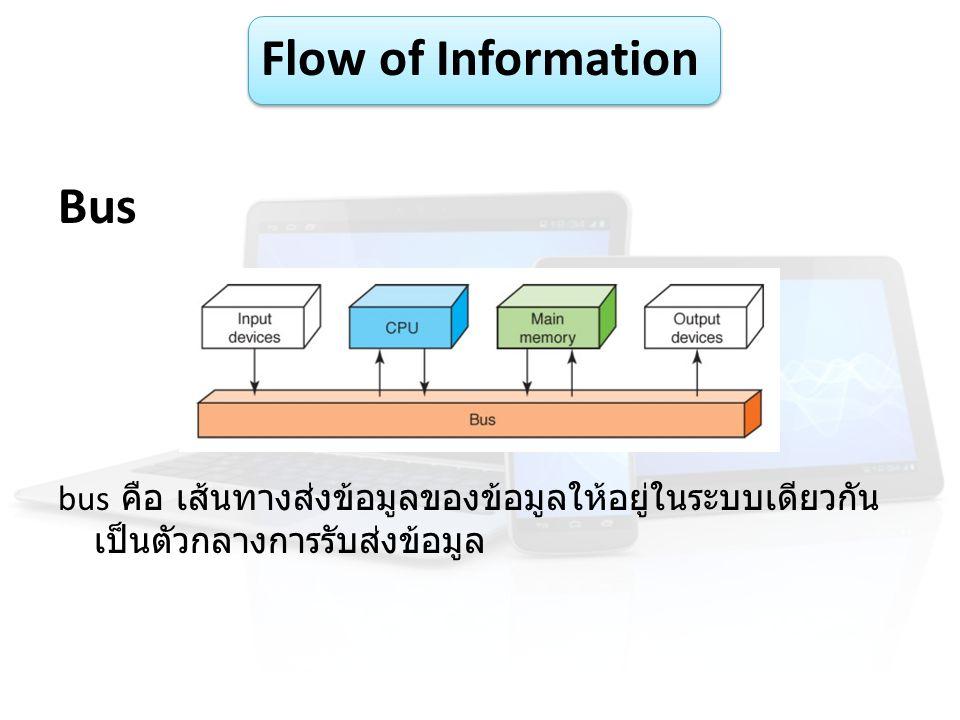 Flow of Information Bus bus คือ เส้นทางส่งข้อมูลของข้อมูลให้อยู่ในระบบเดียวกัน เป็นตัวกลางการรับส่งข้อมูล