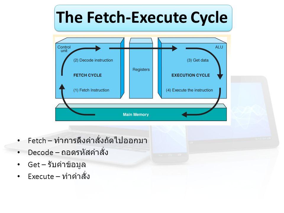 The Fetch-Execute Cycle Fetch – ทำการดึงคำสั่งถัดไปออกมา Decode – ถอดรหัสคำสั่ง Get – รับค่าข้อมูล Execute – ทำคำสั่ง