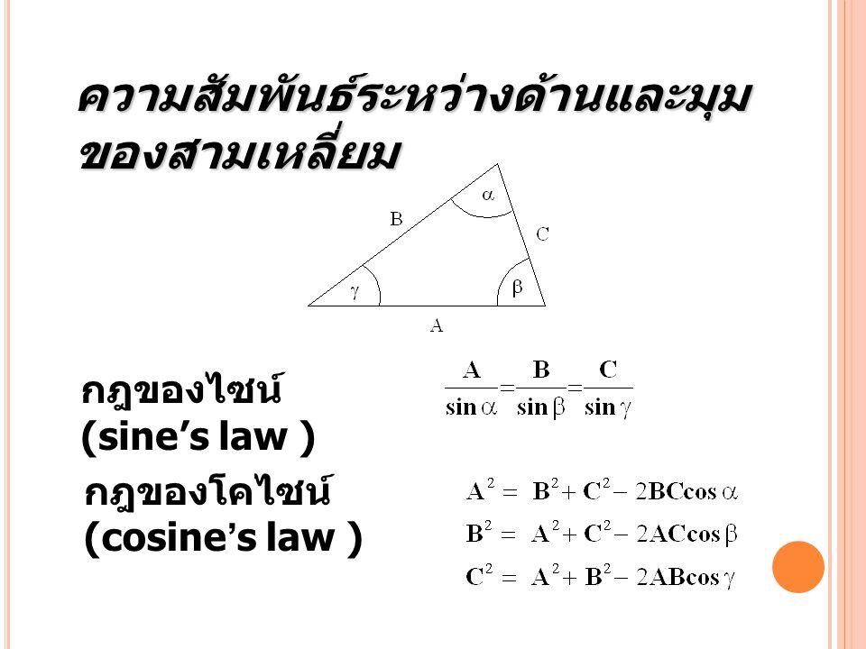 ความสัมพันธ์ระหว่างด้านและมุม ของสามเหลี่ยม กฎของไซน์ (sine's law ) กฎของโคไซน์ (cosine's law )