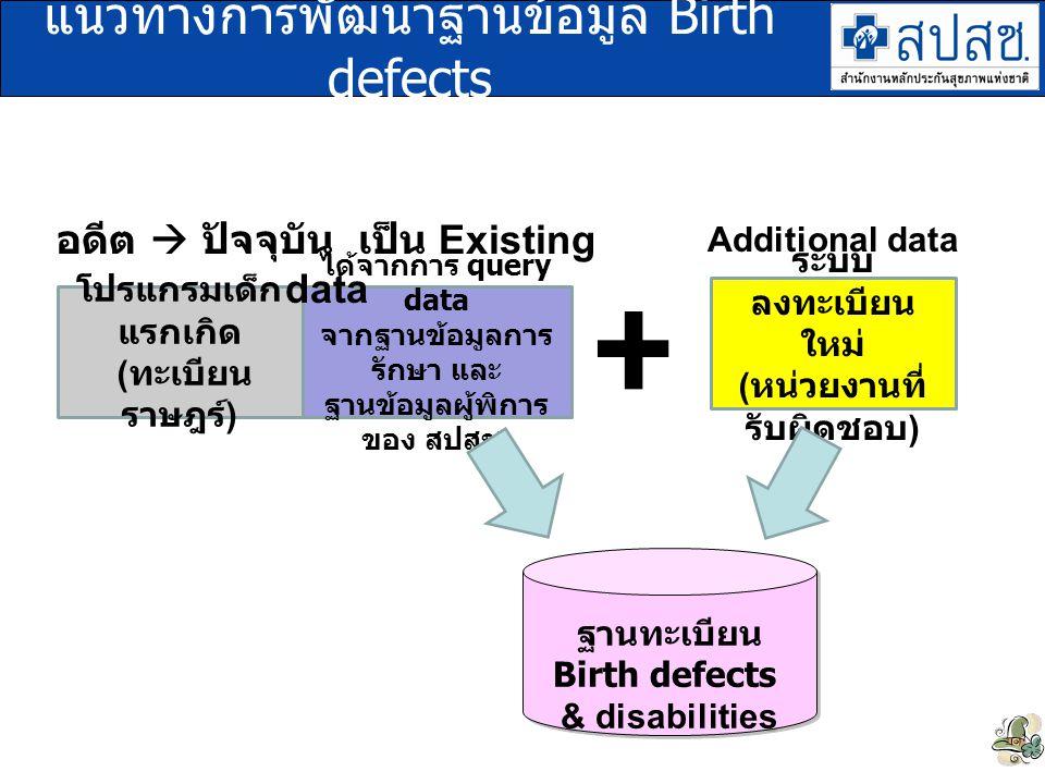 โปรแกรมเด็ก แรกเกิด ( ทะเบียน ราษฎร์ ) ได้จากการ query data จากฐานข้อมูลการ รักษา และ ฐานข้อมูลผู้พิการ ของ สปสช. ระบบ ลงทะเบียน ใหม่ ( หน่วยงานที่ รั