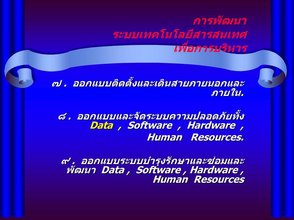 การพัฒนา ระบบเทคโนโลยีสารสนเทศ เพื่อการบริหาร ๗. ออกแบบติดตั้งและเดินสายภายนอกและ ภายใน. ๘. ออกแบบและจัดระบบความปลอดภัยทั้ง Data, Software, Hardware,