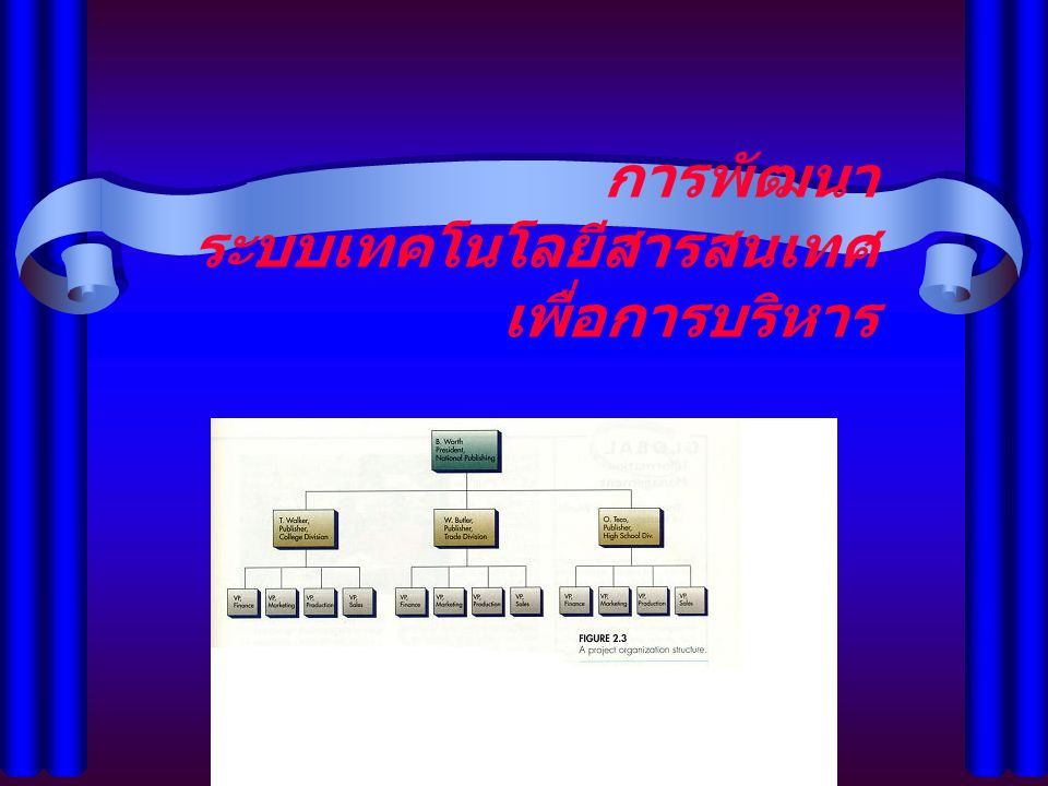 การพัฒนา ระบบเทคโนโลยี สารสนเทศ เพื่อการบริหาร ๑.