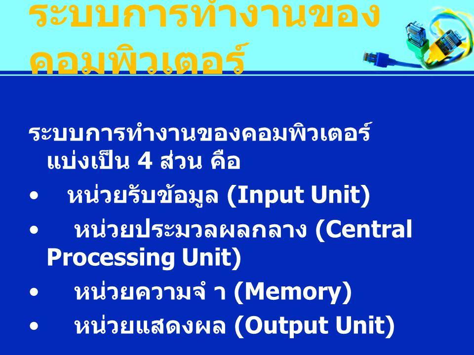 ระบบการทำงานของ คอมพิวเตอร์ ระบบการทำงานของคอมพิวเตอร์ แบ่งเป็น 4 ส่วน คือ หน่วยรับข้อมูล (Input Unit) หน่วยประมวลผลกลาง (Central Processing Unit) หน่วยความจํ า (Memory) หน่วยแสดงผล (Output Unit)