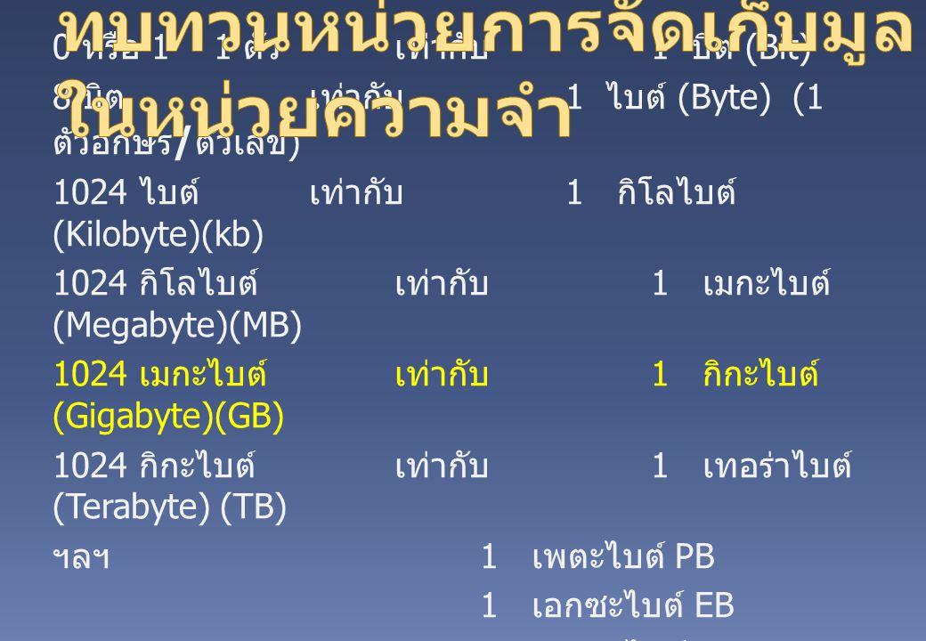 0 หรือ 1 1 ตัวเท่ากับ 1 บิต (Bit) 8 บิตเท่ากับ 1 ไบต์ (Byte) (1 ตัวอักษร / ตัวเลข ) 1024 ไบต์เท่ากับ 1 กิโลไบต์ (Kilobyte)(kb) 1024 กิโลไบต์เท่ากับ 1