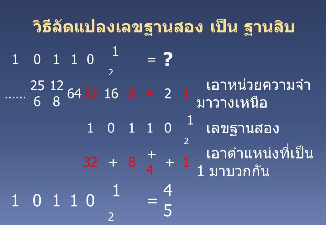 วิธีลัดแปลงเลขฐานสอง เป็น ฐานสิบ 10110 1 2 = ? …… 25 6 12 8 6432168421 เอาหน่วยความจำ มาวางเหนือ 10110 1 2 เลขฐานสอง 32 +8 + 4 +1 เอาตำแหน่งที่เป็น 1
