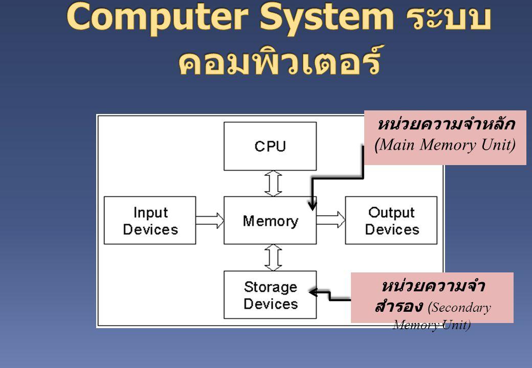 หน่วยความจำ สำรอง (Secondary Memory Unit) หน่วยความจำหลัก (Main Memory Unit)