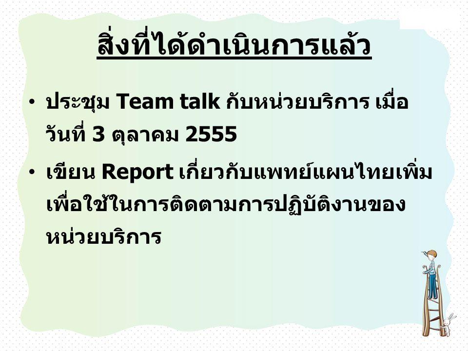 สิ่งที่ได้ดำเนินการแล้ว ประชุม Team talk กับหน่วยบริการ เมื่อ วันที่ 3 ตุลาคม 2555 เขียน Report เกี่ยวกับแพทย์แผนไทยเพิ่ม เพื่อใช้ในการติดตามการปฏิบัต