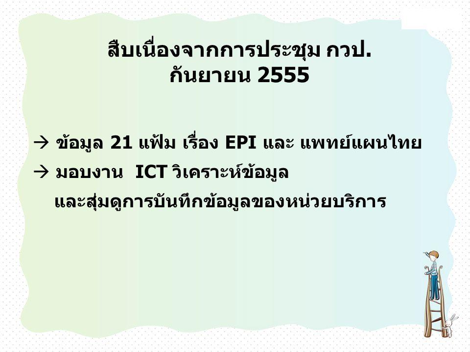 สืบเนื่องจากการประชุม กวป. กันยายน 2555  ข้อมูล 21 แฟ้ม เรื่อง EPI และ แพทย์แผนไทย  มอบงาน ICT วิเคราะห์ข้อมูล และสุ่มดูการบันทึกข้อมูลของหน่วยบริกา