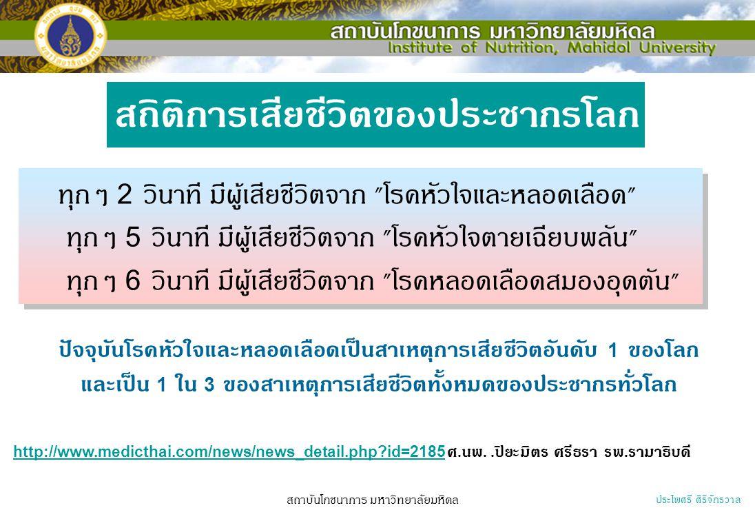 อ้วน 23 34 28 41 อ้วนลงพุง 15 36 19 45 โคเลสเตอรอลสูง 14 17 17 21 เบาหวาน 6 7 6 8 ความดันโลหิตสูง 23 21 22 21 โลหิตจาง 11 22 16 30 รายงาน การสำรวจสุขภาพประชาชนไทย โดยการตรวจร่างกายพ.