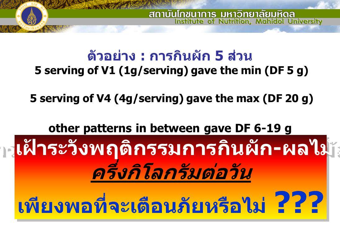 ตัวอย่าง : การกินผัก 5 ส่วน 5 serving of V1 (1g/serving) gave the min (DF 5 g) 5 serving of V4 (4g/serving) gave the max (DF 20 g) other patterns in b
