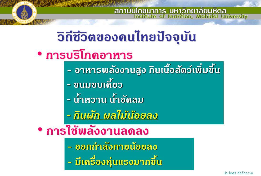 การบริโภคอาหาร การบริโภคอาหาร - อาหารพลังงานสูง กินเนื้อสัตว์เพิ่มขึ้น - ขนมขบเคี้ยว - น้ำหวาน น้ำอัดลม - กินผัก ผลไม้น้อยลง วิถีชีวิตของคนไทยปัจจุบัน