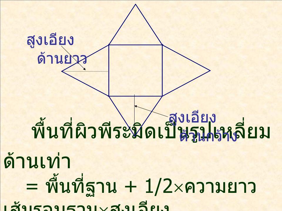 พื้นที่ผิวพีระมิดเป็นรูปเหลี่ยม ด้านไม่เท่า = พื้นที่ฐาน + จำนวนพื้นที่  ด้าน กว้าง + จำนวนพื้นที่  ด้านยาว สูงเอียง ด้านกว้าง สูงเอียง ด้านยาว