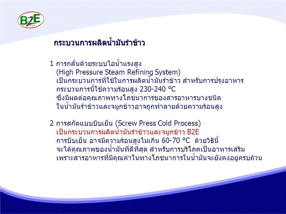 กระบวนการผลิตน้ำมันรำข้าว 1 การกลั่นด้วยระบบไอน้ำแรงสูง (High Pressure Steam Refining System) เป็นกระบวนการที่ใช้ในการผลิตน้ำมันรำข้าว สำหรับการปรุงอา