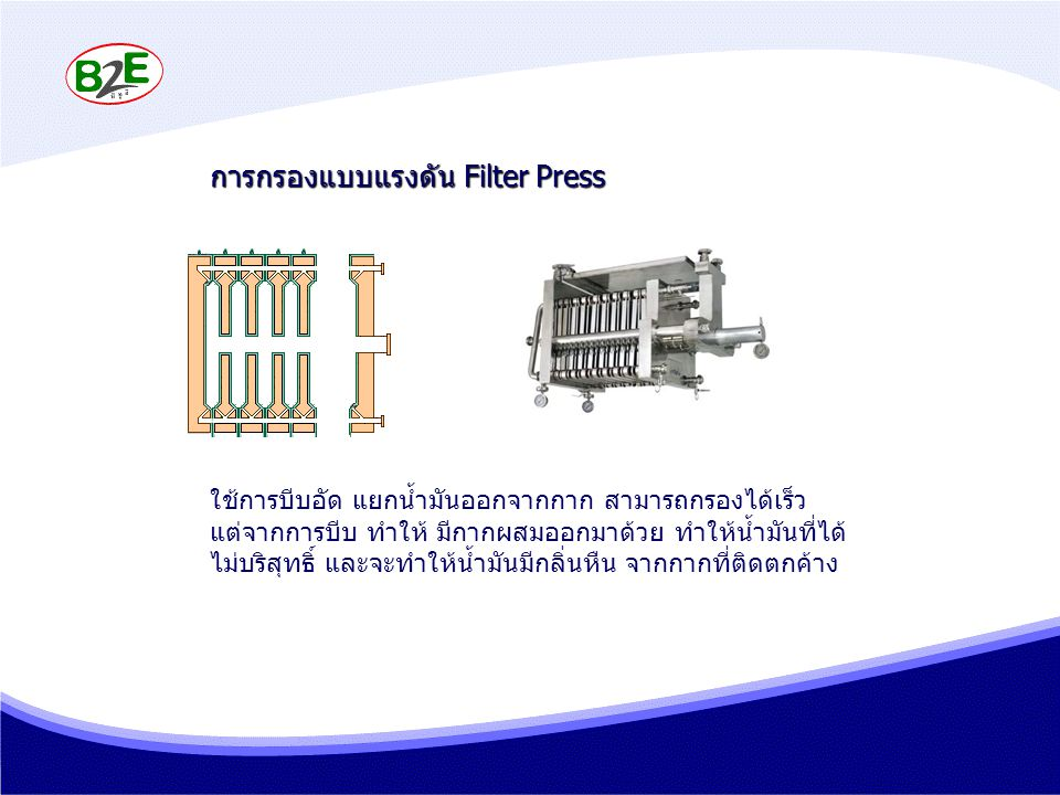 การกรองแบบแรงดัน Filter Press ใช้การบีบอัด แยกน้ำมันออกจากกาก สามารถกรองได้เร็ว แต่จากการบีบ ทำให้ มีกากผสมออกมาด้วย ทำให้น้ำมันที่ได้ ไม่บริสุทธิ์ แล