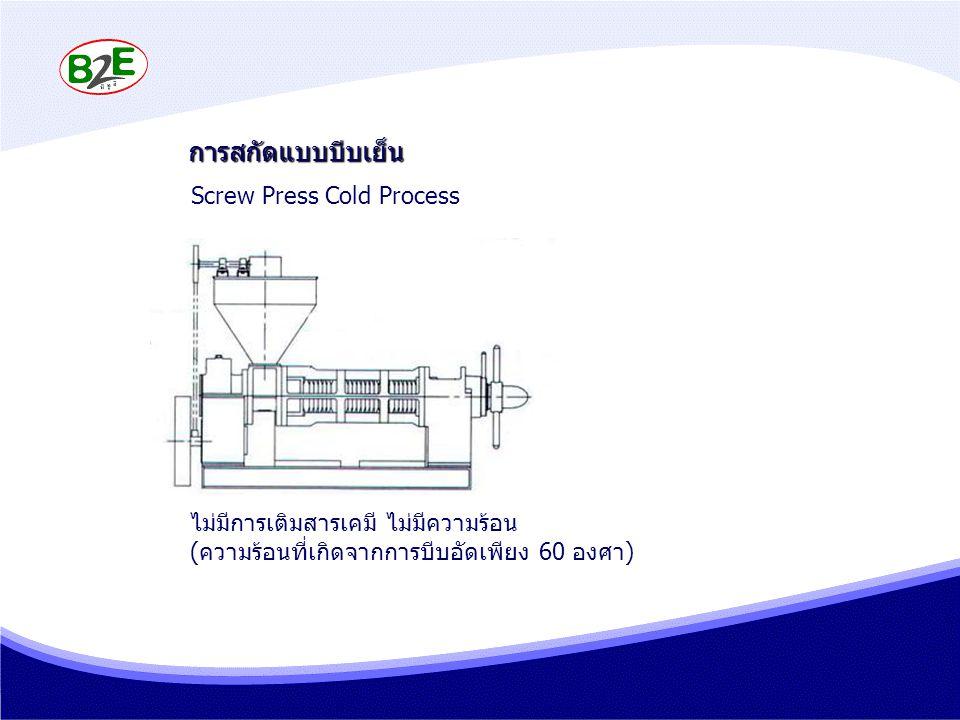 การสกัดแบบบีบเย็น ไม่มีการเติมสารเคมี ไม่มีความร้อน (ความร้อนที่เกิดจากการบีบอัดเพียง 60 องศา) Screw Press Cold Process