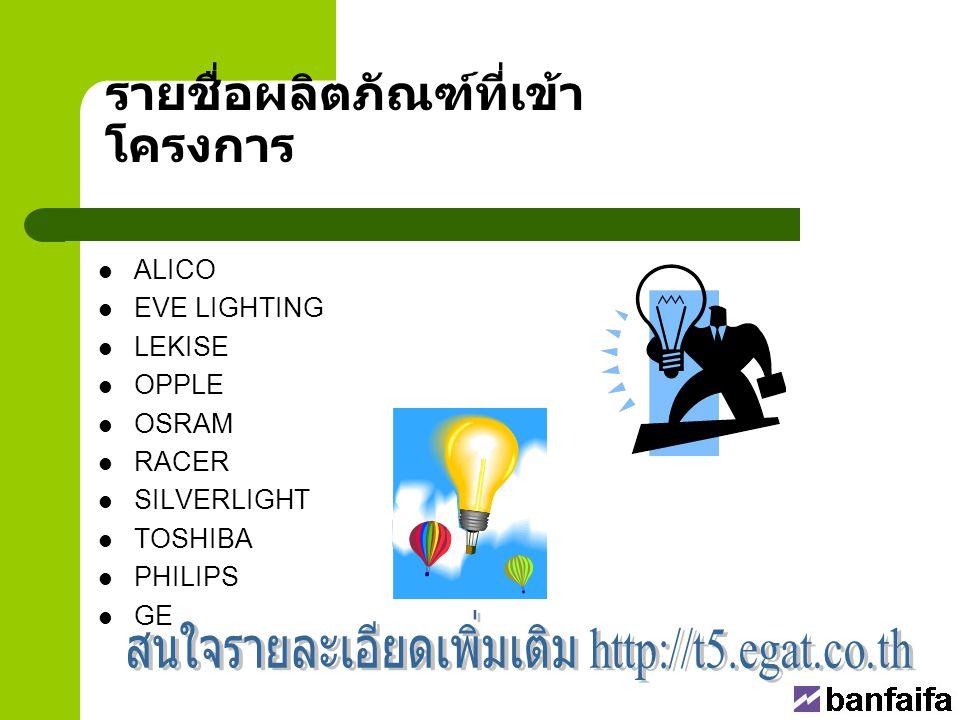รายชื่อผลิตภัณฑ์ที่เข้า โครงการ ALICO EVE LIGHTING LEKISE OPPLE OSRAM RACER SILVERLIGHT TOSHIBA PHILIPS GE
