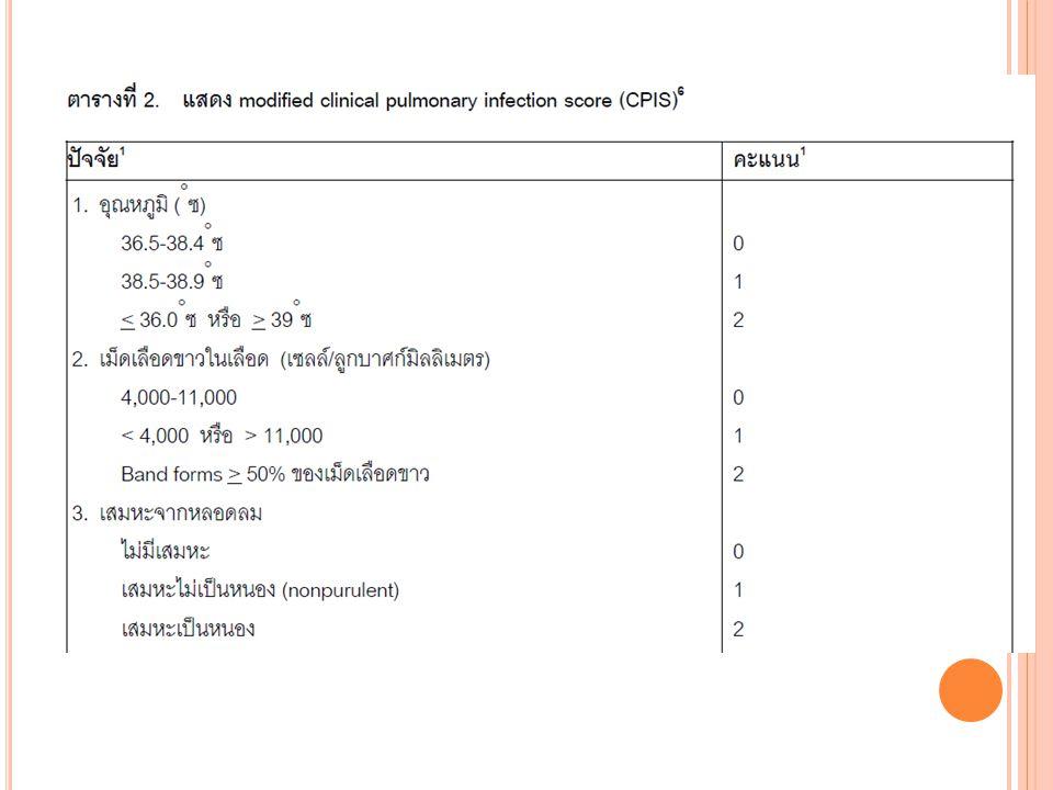 ระยะเวลาให้ A NTIBIOTIC HAP หรือ VAP ในกรณีที่ไม่ใช่ P.