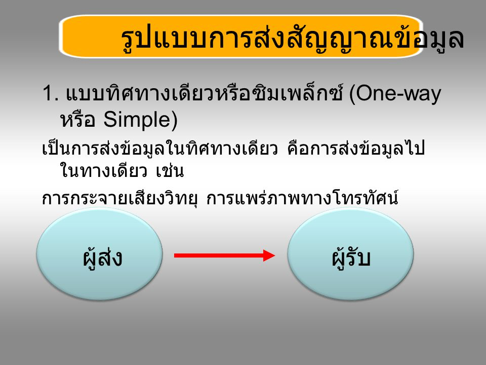 1. แบบทิศทางเดียวหรือซิมเพล็กซ์ (One-way หรือ Simple) เป็นการส่งข้อมูลในทิศทางเดียว คือการส่งข้อมูลไป ในทางเดียว เช่น การกระจายเสียงวิทยุ การแพร่ภาพทา