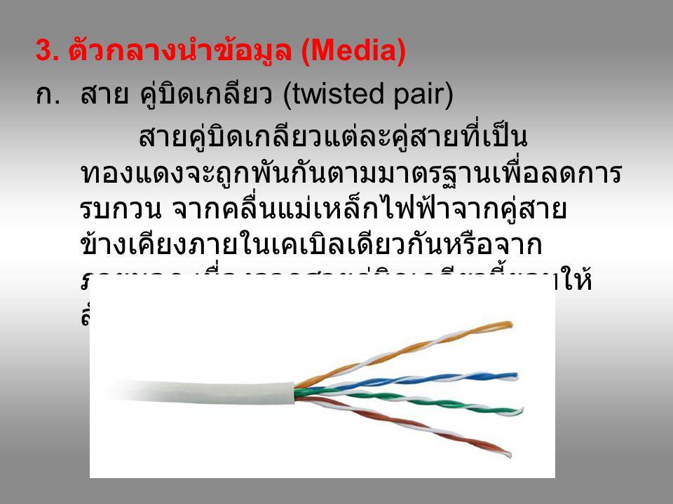 3. ตัวกลางนำข้อมูล (Media) ก.สาย คู่บิดเกลียว (twisted pair) สายคู่บิดเกลียวแต่ละคู่สายที่เป็น ทองแดงจะถูกพันกันตามมาตรฐานเพื่อลดการ รบกวน จากคลื่นแม่
