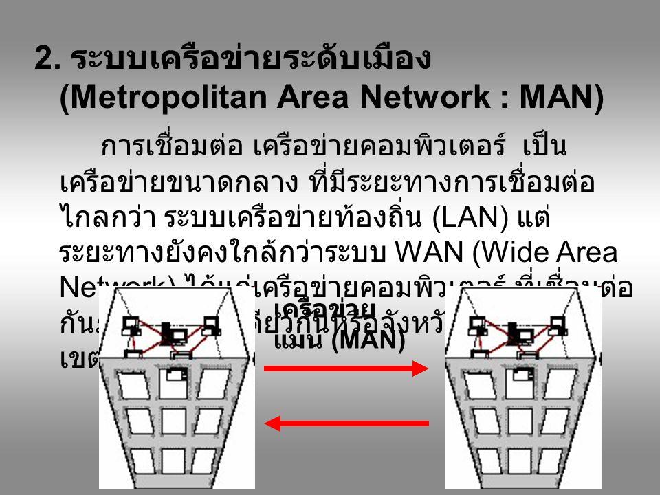 2. ระบบเครือข่ายระดับเมือง (Metropolitan Area Network : MAN) การเชื่อมต่อ เครือข่ายคอมพิวเตอร์ เป็น เครือข่ายขนาดกลาง ที่มีระยะทางการเชื่อมต่อ ไกลกว่า