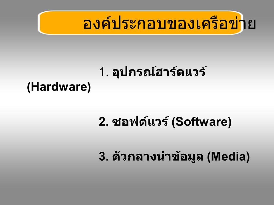 1. อุปกรณ์ฮาร์ดแวร์ (Hardware) 2. ซอฟต์แวร์ (Software) 3. ตัวกลางนำข้อมูล (Media) องค์ประกอบของเครือข่าย