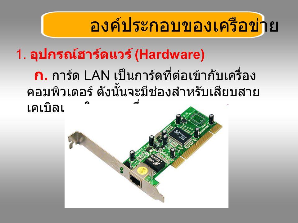 1. อุปกรณ์ฮาร์ดแวร์ (Hardware) ก. การ์ด LAN เป็นการ์ดที่ต่อเข้ากับเครื่อง คอมพิวเตอร์ ดังนั้นจะมีช่องสำหรับเสียบสาย เคเบิลแบบใดแบบหนึ่ง องค์ประกอบของเ