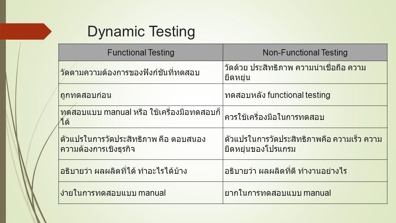 Dynamic Testing Functional TestingNon-Functional Testing วัดตามความต้องการของฟังก์ชันที่ทดสอบ วัดด้วย ประสิทธิภาพ ความน่าเชื่อถือ ความ ยืดหยุ่น ถูกทดส