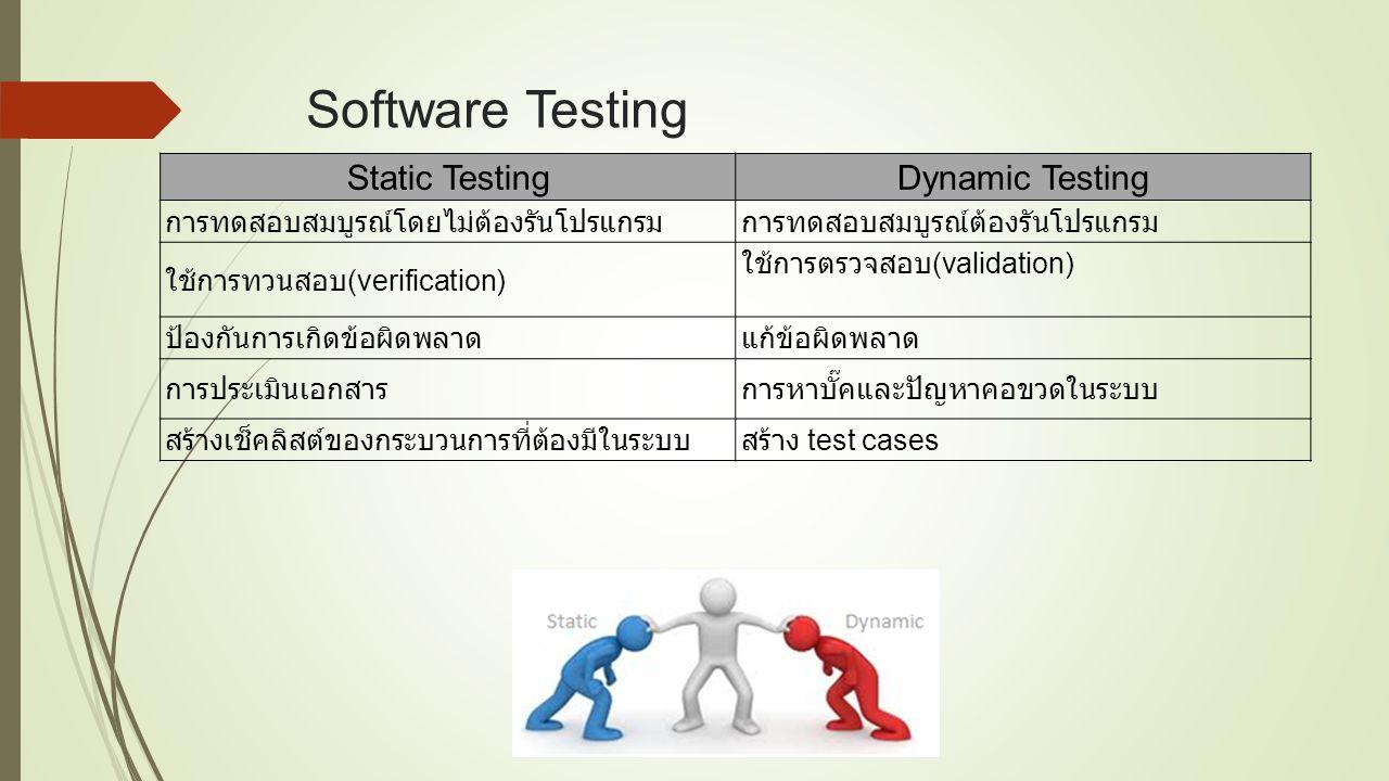 Software Testing Static TestingDynamic Testing ทำการก่อนคอมไพล์ทำหลังจากคอมไพล์ไปแล้ว ครอบคลุมโครงสร้างของระบบครอบคลุมตัวโค้ดที่ใช้งาน ค่าใช้จ่ายในการทดสอบน้อยค่าใช้จ่ายในการทดสอบสูง ให้ผลผลิตที่สูงเนื่องจากทำตั้งแต่ก่อนเริ่ม กระบวนการ ให้ผลผลิตที่ต่ำเนื่องจากต้องทำหลังกระบวนการ สร้างเสร็จ คุณภาพขึ้นกับข้อเสนอแนะคุณภาพขึ้นกับการตรวจเจอข้อผิดพลาด ต้องมีการเจรจาเยอะไม่ต้องมีการเจรจาเยอะ