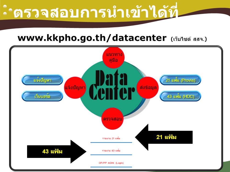 Company Logo ตรวจสอบการนำเข้าได้ที่ 43 แฟ้ม 21 แฟ้ม www.kkpho.go.th/datacenter ( เว็บไซด์ สสจ.)
