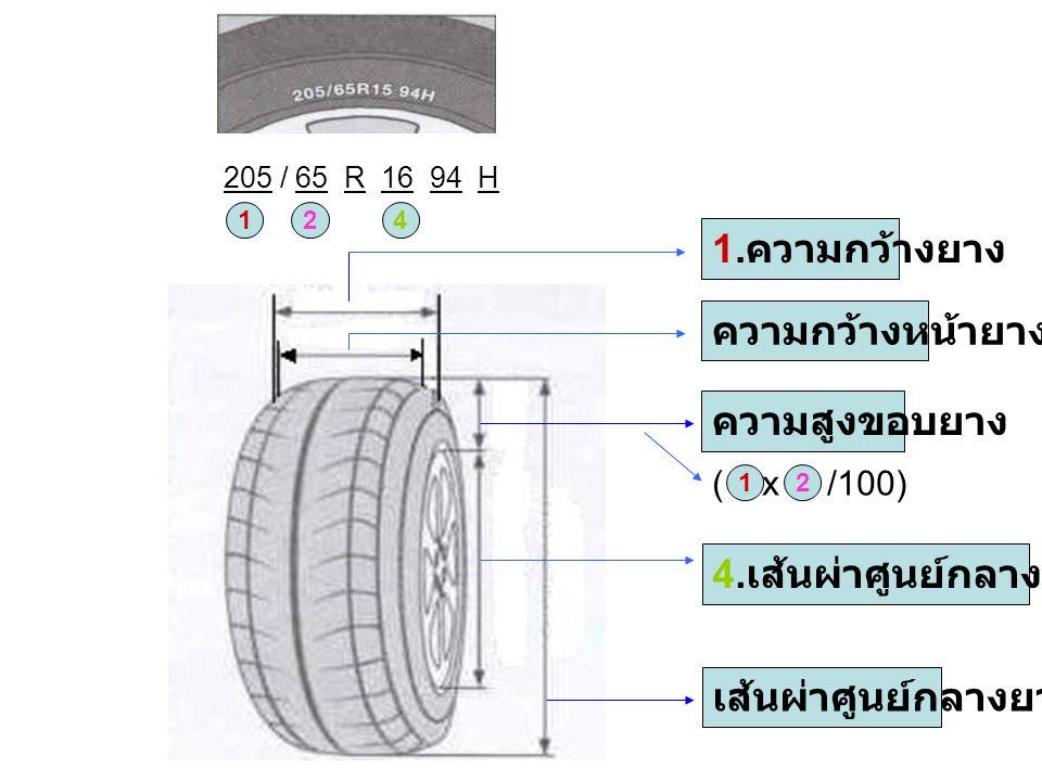 205 / 55 R15 94 H195 / 55 R15 94 H ความสูง ขอบยาง 100 =112.75mm =205x55 ขนาดยาง 100 =107.25mm =195x55 การคำนวณความสูงของขอบยาง เส้นผ่าศูนย์กลางยาง ( ม.