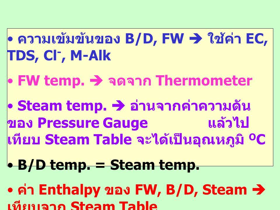 ความเข้มข้นของ B/D, FW  ใช้ค่า EC, TDS, Cl -, M-Alk FW temp.  จดจาก Thermometer Steam temp.  อ่านจากค่าความดัน ของ Pressure Gauge แล้วไป เทียบ Stea