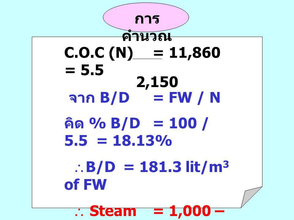 การ คำนวณ C.O.C (N) = 11,860 = 5.5 2,150 จาก B/D= FW / N คิด % B/D= 100 / 5.5 = 18.13%  B/D = 181.3 lit/m 3 of FW  Steam= 1,000 – 181.3 = 818.7 lit/