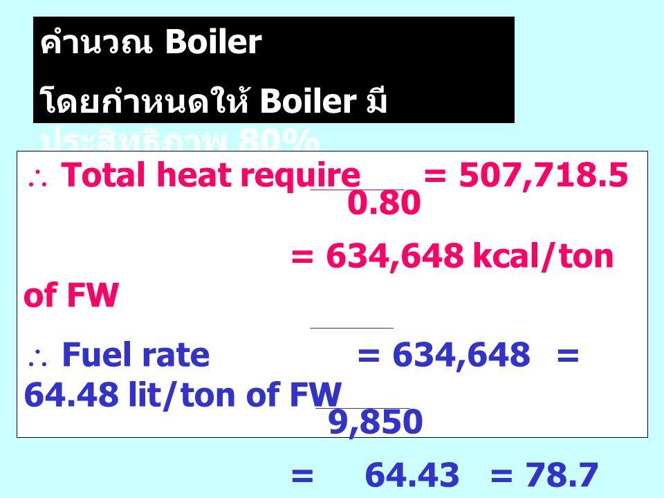 คำนวณ Boiler โดยกำหนดให้ Boiler มี ประสิทธิภาพ 80%  Total heat require= 507,718.5 0.80 = 634,648 kcal/ton of FW  Fuel rate= 634,648= 64.48 lit/ton o