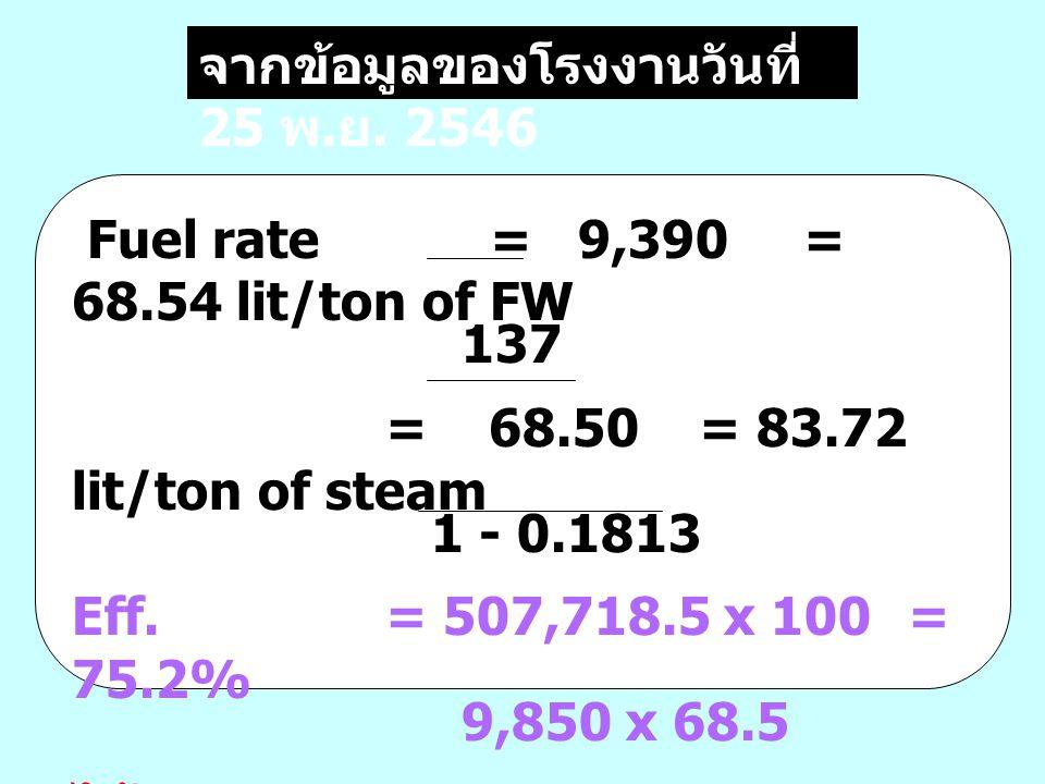 จากข้อมูลของโรงงานวันที่ 25 พ. ย. 2546 Fuel rate= 9,390= 68.54 lit/ton of FW 137 = 68.50= 83.72 lit/ton of steam 1 - 0.1813 Eff.= 507,718.5 x 100= 75.