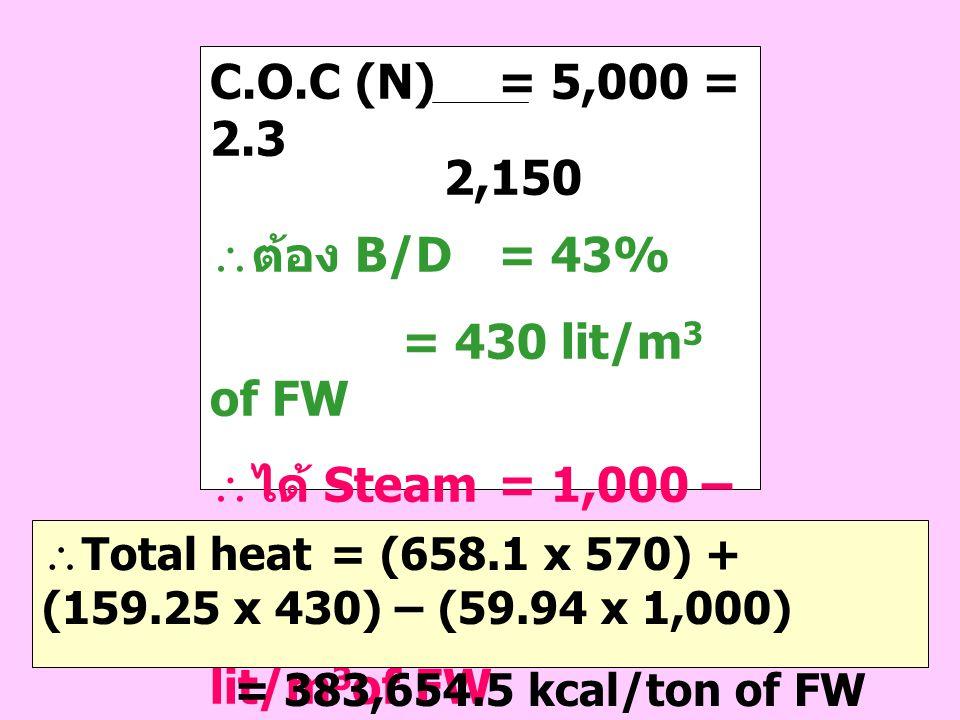 C.O.C (N) = 5,000 = 2.3 2,150  ต้อง B/D= 43% = 430 lit/m 3 of FW  ได้ Steam= 1,000 – 430 = 570 lit/m 3 of FW  Total heat = (658.1 x 570) + (159.25