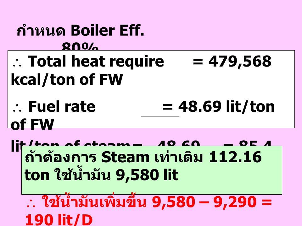 กำหนด Boiler Eff. 80%  Total heat require= 479,568 kcal/ton of FW  Fuel rate= 48.69 lit/ton of FW = 48.69= 85.4 lit/ton of steam 1 - 0.43 ถ้าต้องการ