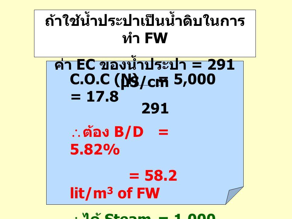 C.O.C (N) = 5,000 = 17.8 291  ต้อง B/D= 5.82% = 58.2 lit/m 3 of FW  ได้ Steam= 1,000 – 58.2 = 941.8 lit/m 3 of FW ถ้าใช้น้ำประปาเป็นน้ำดิบในการ ทำ F