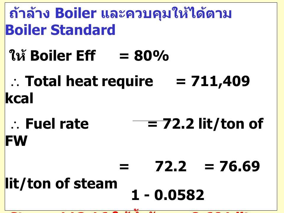 ถ้าล้าง Boiler และควบคุมให้ได้ตาม Boiler Standard ให้ Boiler Eff = 80%  Total heat require= 711,409 kcal  Fuel rate= 72.2 lit/ton of FW = 72.2= 76.6