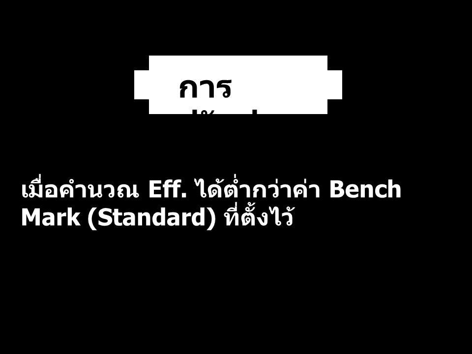 การ ปรับปรุง เมื่อคำนวณ Eff. ได้ต่ำกว่าค่า Bench Mark (Standard) ที่ตั้งไว้