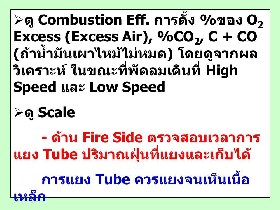  ดู Combustion Eff. การตั้ง % ของ O 2 Excess (Excess Air), %CO 2, C + CO ( ถ้าน้ำมันเผาไหม้ไม่หมด ) โดยดูจากผล วิเคราะห์ ในขณะที่พัดลมเดินที่ High Sp
