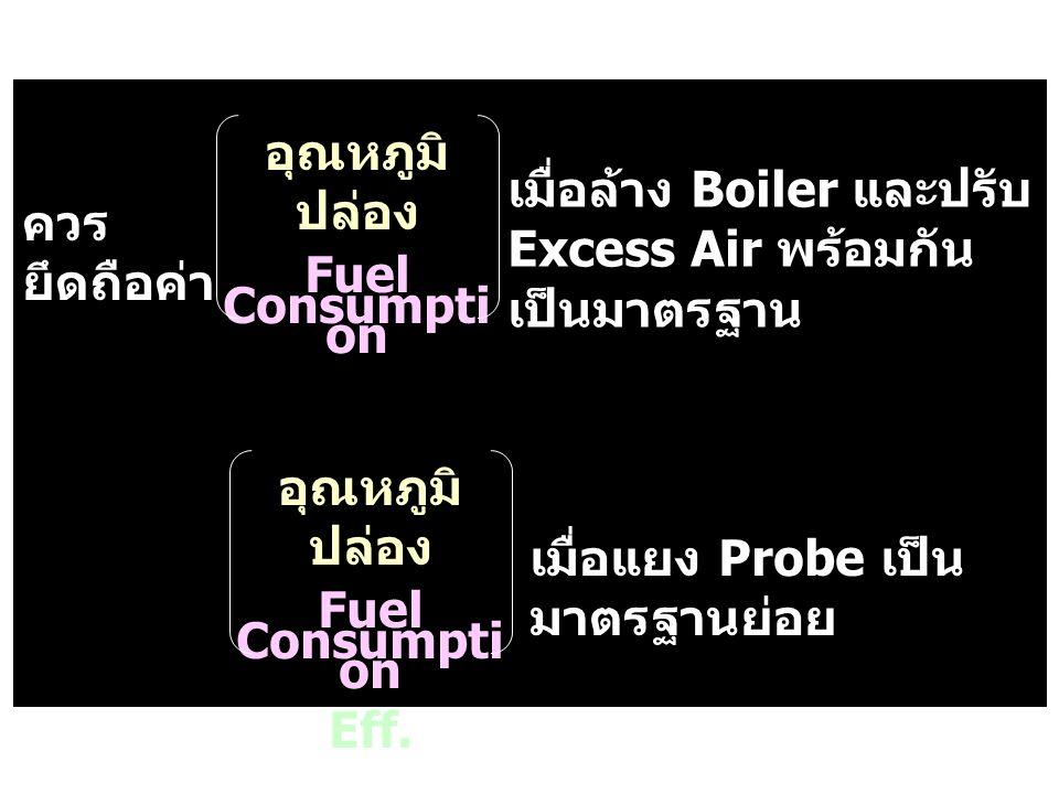 ควร ยึดถือค่า เมื่อล้าง Boiler และปรับ Excess Air พร้อมกัน เป็นมาตรฐาน อุณหภูมิ ปล่อง Fuel Consumpti on Eff. อุณหภูมิ ปล่อง Fuel Consumpti on Eff. เมื