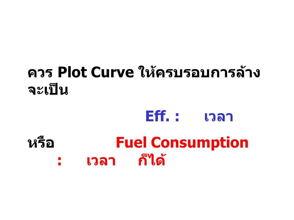 ควร Plot Curve ให้ครบรอบการล้าง จะเป็น Eff. : เวลา หรือ Fuel Consumption : เวลา ก็ได้